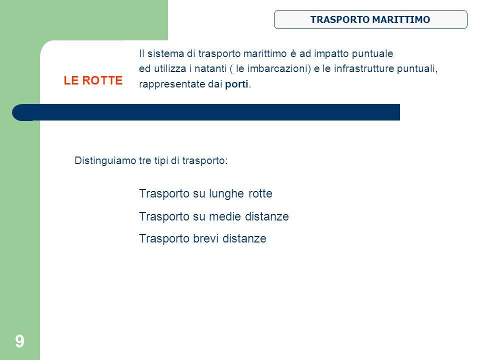 9 TRASPORTO MARITTIMO LE ROTTE Il sistema di trasporto marittimo è ad impatto puntuale ed utilizza i natanti ( le imbarcazioni) e le infrastrutture pu