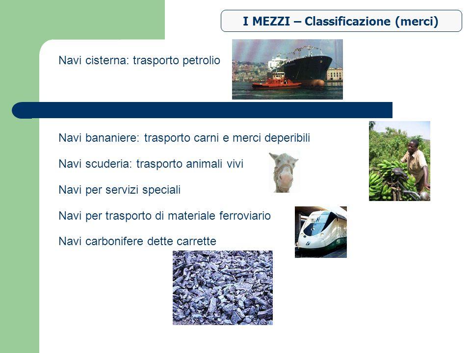 I MEZZI – Classificazione (merci) Navi carbonifere dette carrette Navi cisterna: trasporto petrolio Navi bananiere: trasporto carni e merci deperibili