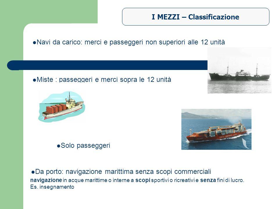 Da porto: navigazione marittima senza scopi commerciali I MEZZI – Classificazione Navi da carico: merci e passeggeri non superiori alle 12 unità Miste