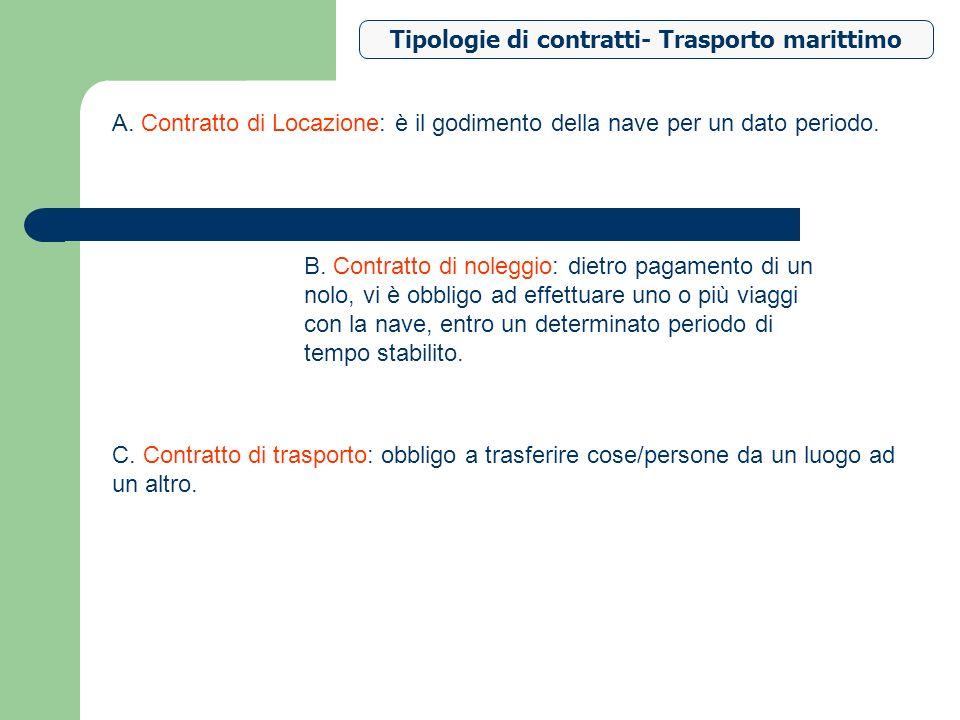 Tipologie di contratti- Trasporto marittimo C. Contratto di trasporto: obbligo a trasferire cose/persone da un luogo ad un altro. A. Contratto di Loca