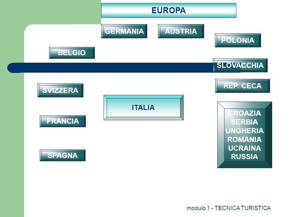 modulo 1 - TECNICA TURISTICA EUROPA SVIZZERA FRANCIA SPAGNA BELGIO GERMANIAAUSTRIA POLONIA SLOVACCHIA REP. CECA CROAZIA SERBIA UNGHERIA ROMANIA UCRAIN