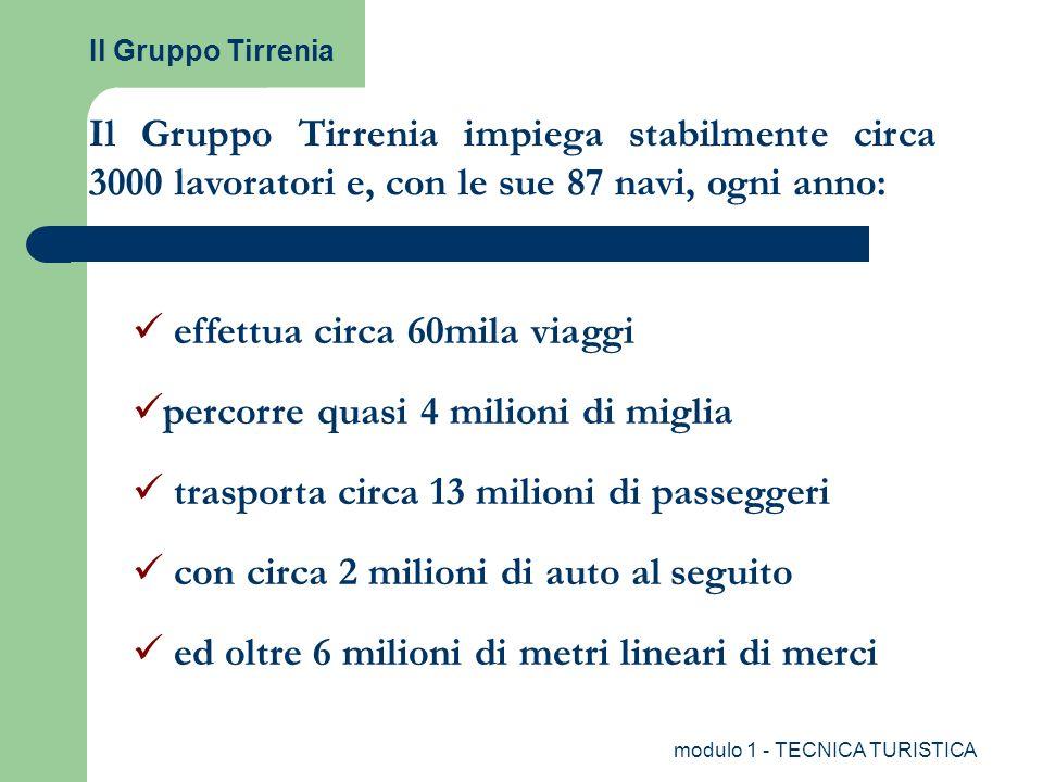 modulo 1 - TECNICA TURISTICA Il Gruppo Tirrenia effettua circa 60mila viaggi percorre quasi 4 milioni di miglia trasporta circa 13 milioni di passegge