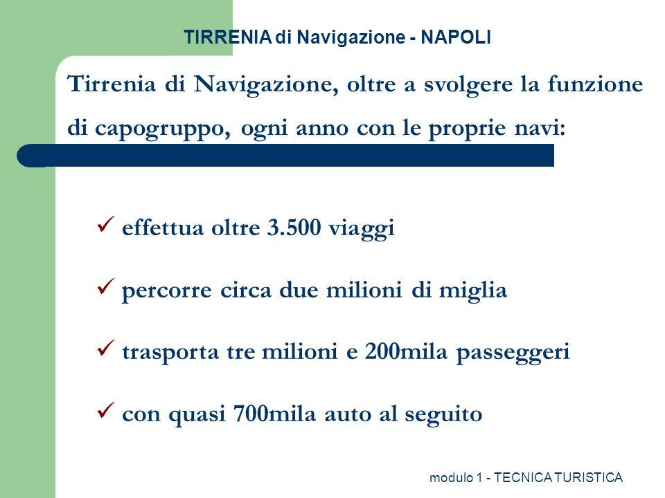 modulo 1 - TECNICA TURISTICA effettua oltre 3.500 viaggi percorre circa due milioni di miglia trasporta tre milioni e 200mila passeggeri con quasi 700
