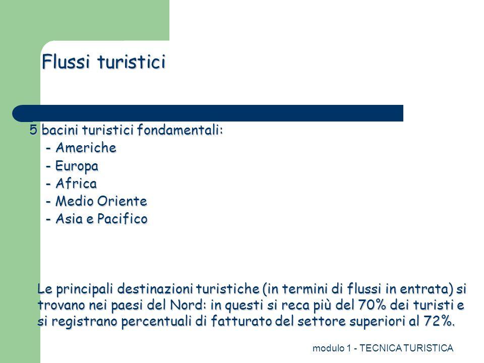 modulo 1 - TECNICA TURISTICA XII SECOLO- ripresa del commercio per fiere - nascono le prime università XV e XVI SECOLO- crescente benessere - scoperta