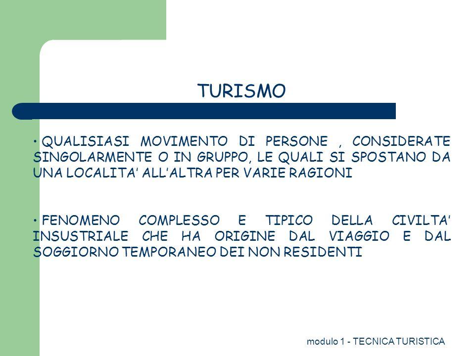 modulo 1 - TECNICA TURISTICA TURISMO QUALISIASI MOVIMENTO DI PERSONE, CONSIDERATE SINGOLARMENTE O IN GRUPPO, LE QUALI SI SPOSTANO DA UNA LOCALITA ALLALTRA PER VARIE RAGIONI FENOMENO COMPLESSO E TIPICO DELLA CIVILTA INSUSTRIALE CHE HA ORIGINE DAL VIAGGIO E DAL SOGGIORNO TEMPORANEO DEI NON RESIDENTI