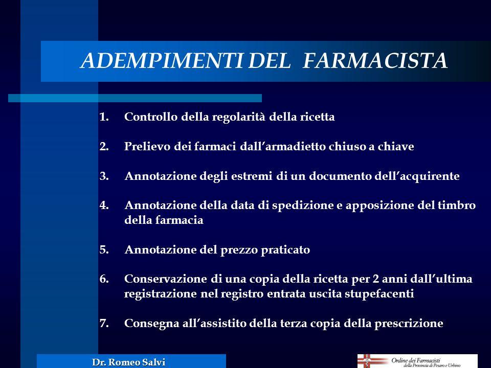 ADEMPIMENTI DEL FARMACISTA 1.Controllo della regolarità della ricetta 2.Prelievo dei farmaci dallarmadietto chiuso a chiave 3.Annotazione degli estrem
