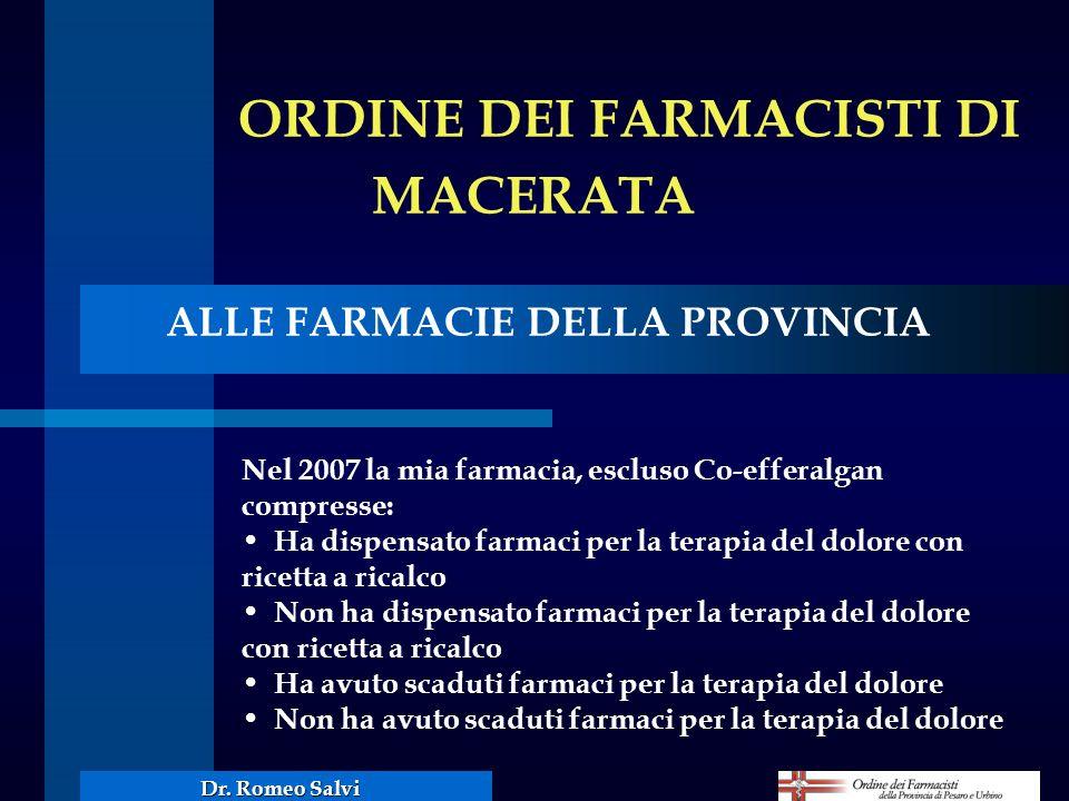 ORDINE DEI FARMACISTI DI MACERATA ALLE FARMACIE DELLA PROVINCIA Nel 2007 la mia farmacia, escluso Co-efferalgan compresse: Ha dispensato farmaci per l