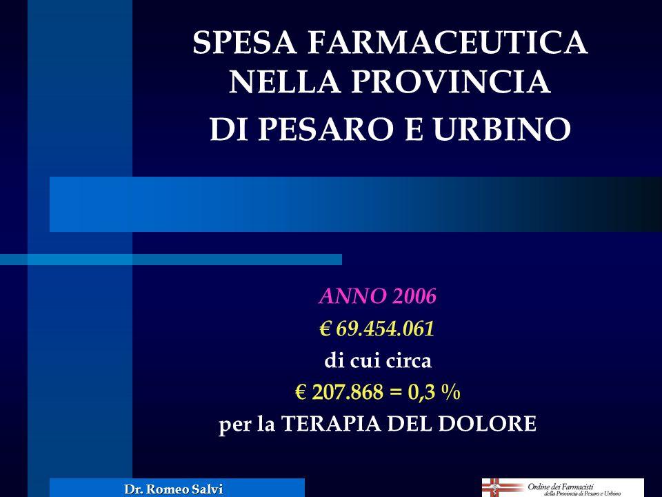 ANNO 2006 69.454.061 di cui circa 207.868 = 0,3 % per la TERAPIA DEL DOLORE SPESA FARMACEUTICA NELLA PROVINCIA DI PESARO E URBINO Dr. Romeo Salvi