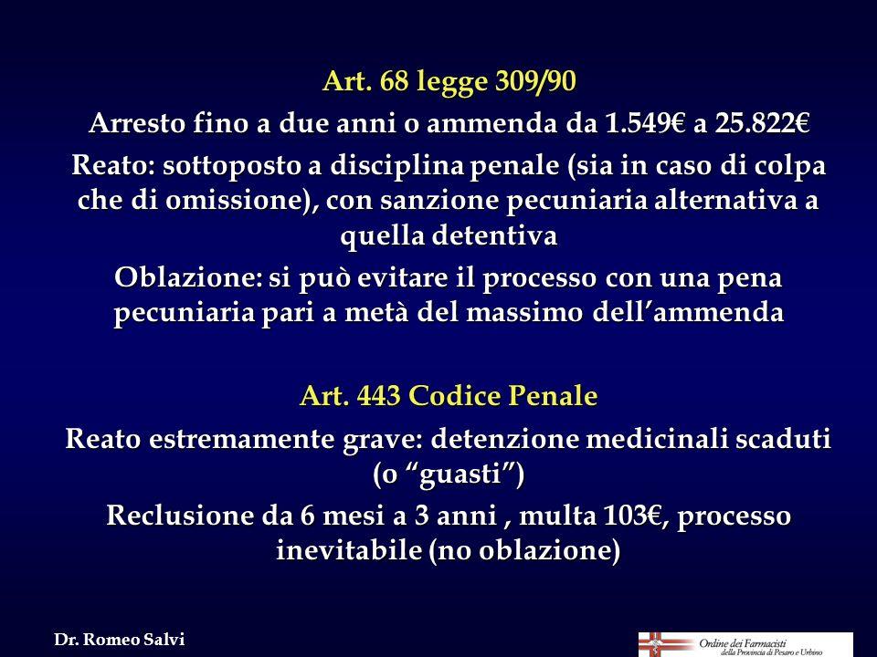 Art. 68 legge 309/90 Arresto fino a due anni o ammenda da 1.549 a 25.822 Reato: sottoposto a disciplina penale (sia in caso di colpa che di omissione)