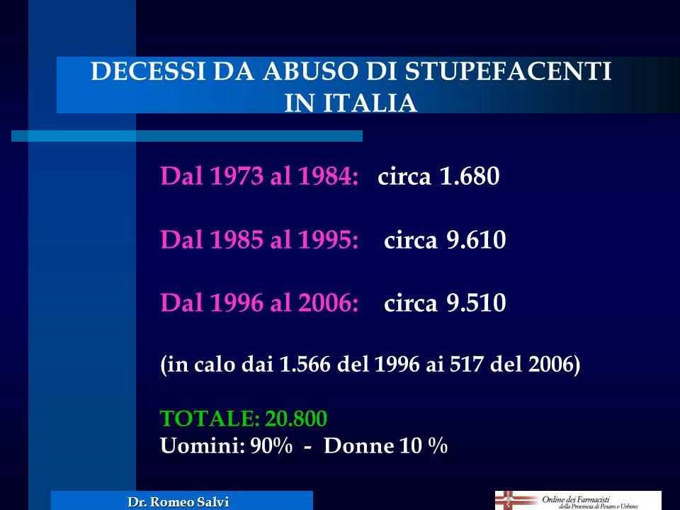 Dal 1973 al 1984: circa 1.680 Dal 1985 al 1995: circa 9.610 Dal 1996 al 2006: circa 9.510 (in calo dai 1.566 del 1996 ai 517 del 2006) TOTALE: 20.800