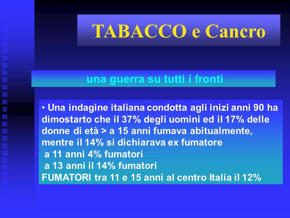 Una indagine italiana condotta agli inizi anni 90 ha dimostarto che il 37% degli uomini ed il 17% delle donne di età > a 15 anni fumava abitualmente,