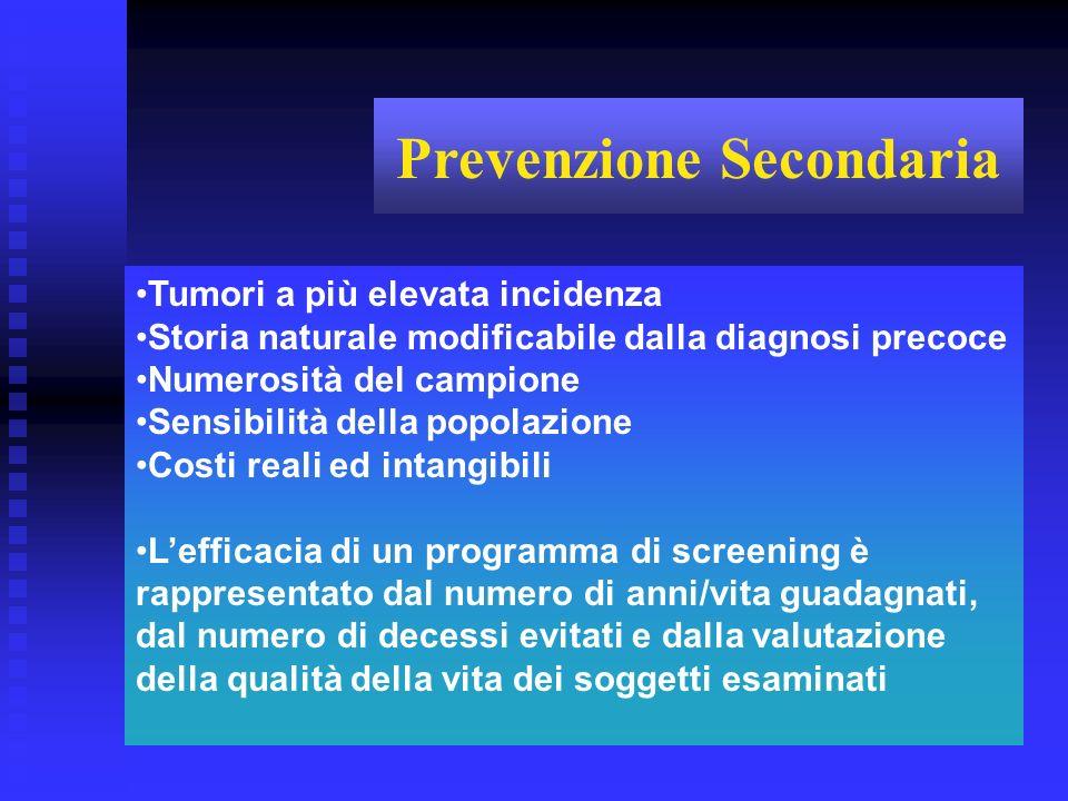 Prevenzione Secondaria Tumori a più elevata incidenza Storia naturale modificabile dalla diagnosi precoce Numerosità del campione Sensibilità della po