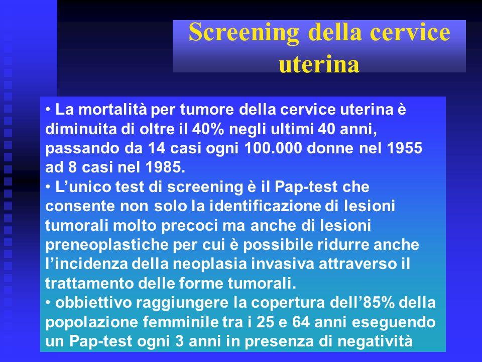 La mortalità per tumore della cervice uterina è diminuita di oltre il 40% negli ultimi 40 anni, passando da 14 casi ogni 100.000 donne nel 1955 ad 8 c
