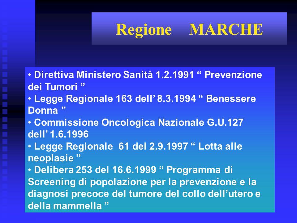 Direttiva Ministero Sanità 1.2.1991 Prevenzione dei Tumori Legge Regionale 163 dell 8.3.1994 Benessere Donna Commissione Oncologica Nazionale G.U.127