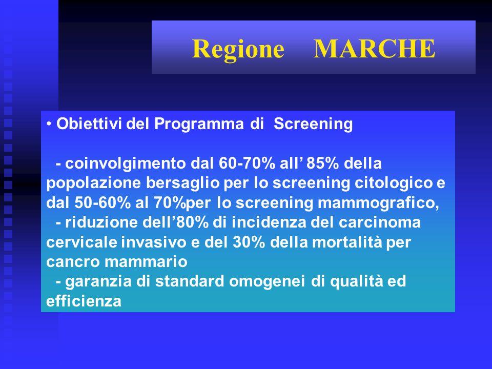 Obiettivi del Programma di Screening - coinvolgimento dal 60-70% all 85% della popolazione bersaglio per lo screening citologico e dal 50-60% al 70%pe