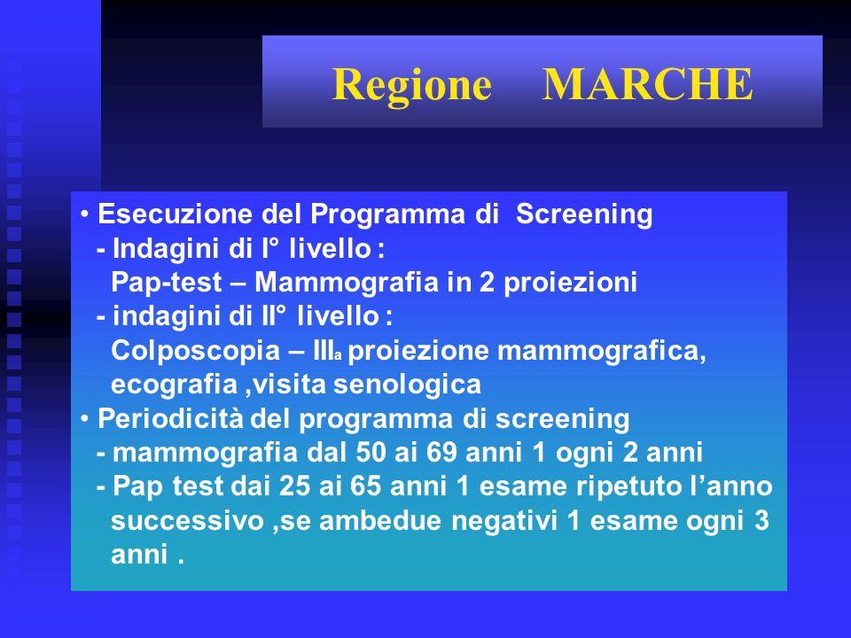 Esecuzione del Programma di Screening - Indagini di I° livello : Pap-test – Mammografia in 2 proiezioni - indagini di II° livello : Colposcopia – III