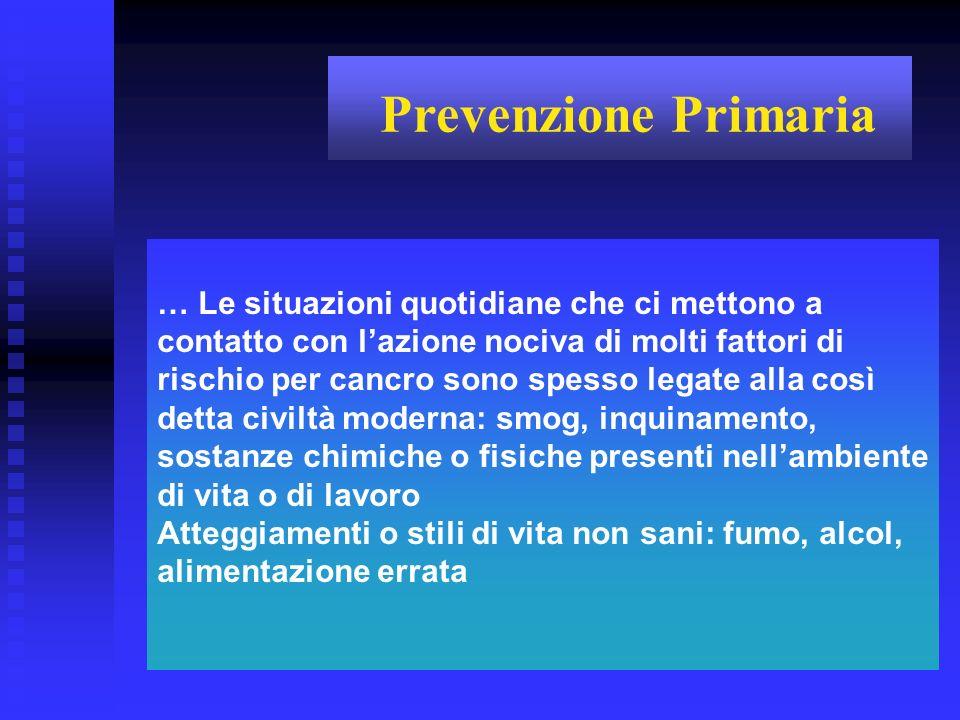CARCINOMA MAMMARIO 27.000 nuovi casi/anno - 27% tumori femminili probabilità di ammalarsi 1 su 13 (6,3%) CARCINOMA CERVICE UTERINA 3.700 Nuovi casi/anno - 3,6% tumori femminili probabilità di ammalarsi 1 su 100 Adeguata Evidenza di EFFICACIA Evidenza di EFFICACIA CARCINOMA COLORETTALE 28.000 nuovi casi/anno - Rapporto m/f 1: 2 Probabilità di ammalarsi 1 su 40 F - 1 su 26 M