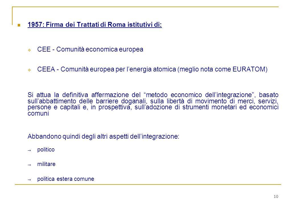 10 1957: Firma dei Trattati di Roma istitutivi di: CEE - Comunità economica europea CEEA - Comunità europea per lenergia atomica (meglio nota come EUR