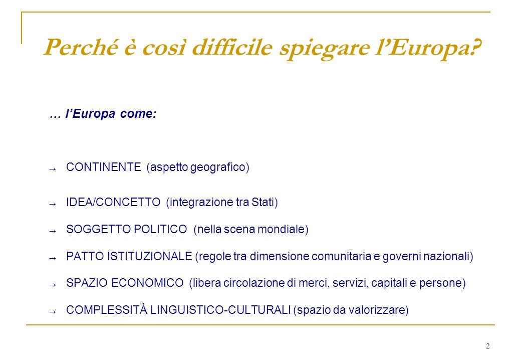 2 Perché è così difficile spiegare lEuropa? … lEuropa come: CONTINENTE (aspetto geografico) IDEA/CONCETTO (integrazione tra Stati) SOGGETTO POLITICO (
