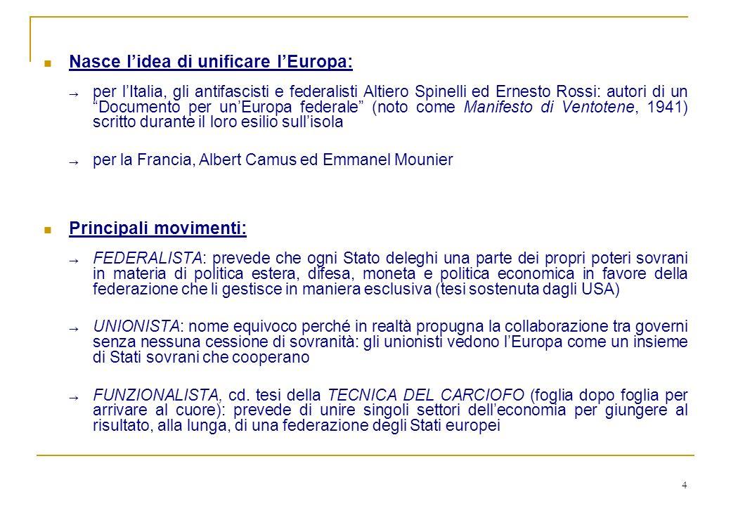 4 Nasce lidea di unificare lEuropa: per lItalia, gli antifascisti e federalisti Altiero Spinelli ed Ernesto Rossi: autori di un Documento per unEuropa