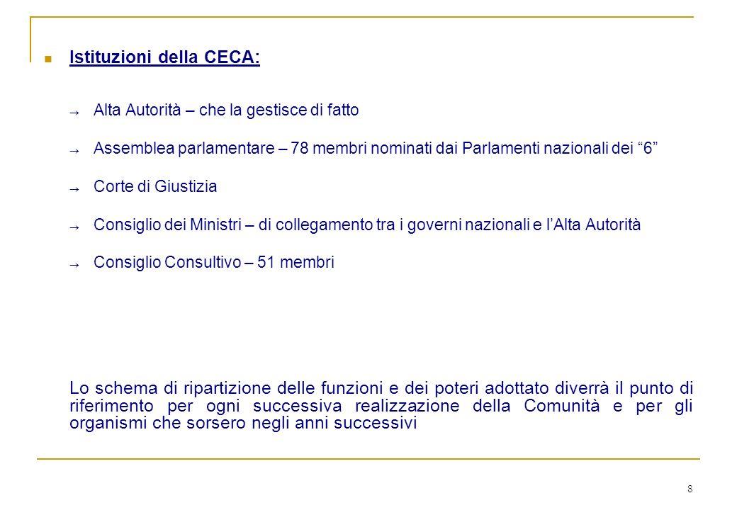 8 Istituzioni della CECA: Alta Autorità – che la gestisce di fatto Assemblea parlamentare – 78 membri nominati dai Parlamenti nazionali dei 6 Corte di