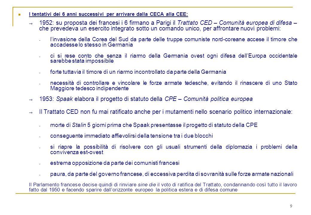 9 I tentativi dei 6 anni successivi per arrivare dalla CECA alla CEE: 1952: su proposta dei francesi i 6 firmano a Parigi il Trattato CED – Comunità e
