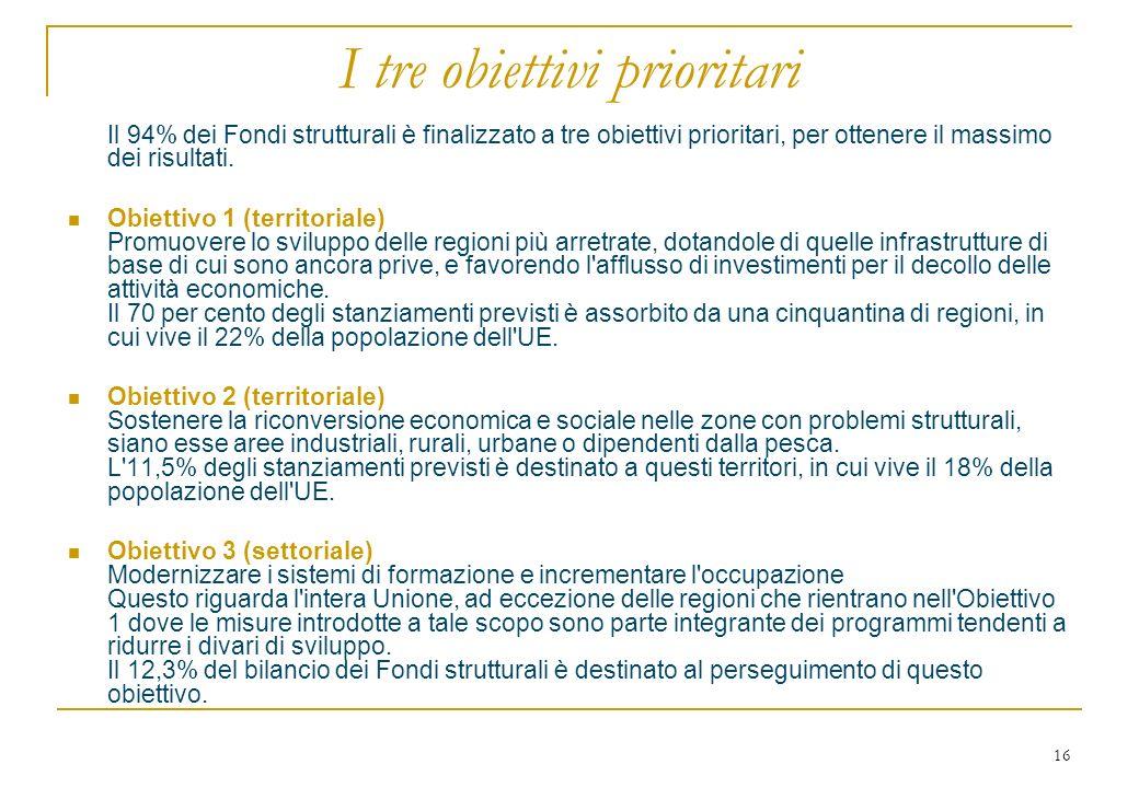 16 I tre obiettivi prioritari Il 94% dei Fondi strutturali è finalizzato a tre obiettivi prioritari, per ottenere il massimo dei risultati.