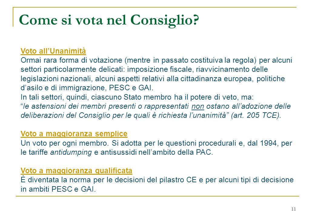 11 Come si vota nel Consiglio? Voto allUnanimità Ormai rara forma di votazione (mentre in passato costituiva la regola) per alcuni settori particolarm