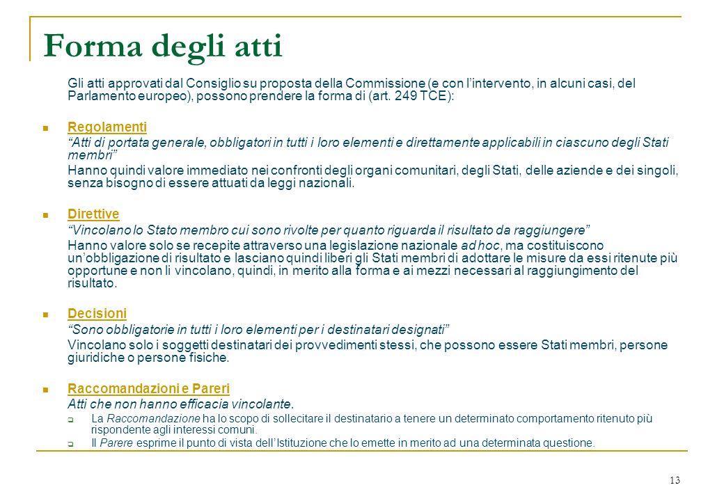 13 Forma degli atti Gli atti approvati dal Consiglio su proposta della Commissione (e con lintervento, in alcuni casi, del Parlamento europeo), possono prendere la forma di (art.