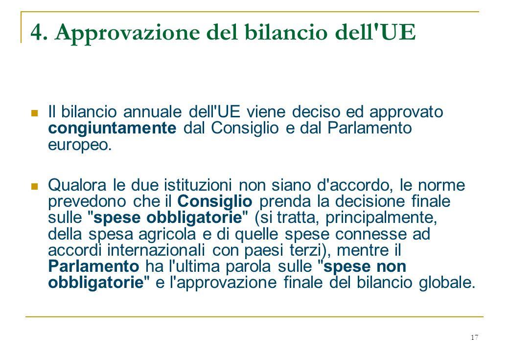 17 4. Approvazione del bilancio dell'UE Il bilancio annuale dell'UE viene deciso ed approvato congiuntamente dal Consiglio e dal Parlamento europeo. Q