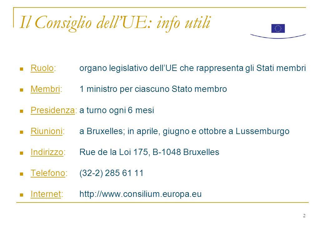 2 Il Consiglio dellUE: info utili Ruolo:organo legislativo dellUE che rappresenta gli Stati membri Membri:1 ministro per ciascuno Stato membro Preside