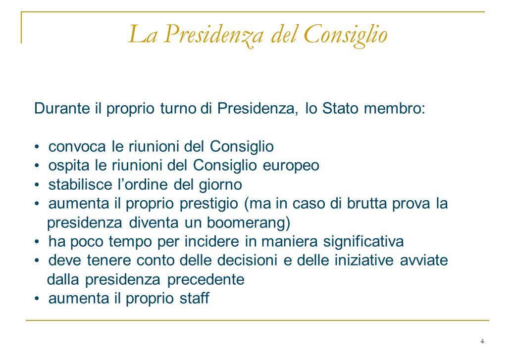 4 La Presidenza del Consiglio Durante il proprio turno di Presidenza, lo Stato membro: convoca le riunioni del Consiglio ospita le riunioni del Consig