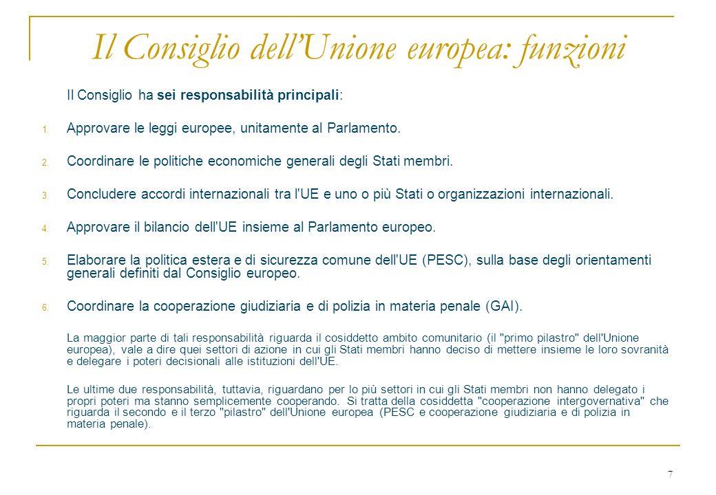 7 Il Consiglio dellUnione europea: funzioni Il Consiglio ha sei responsabilità principali: 1. Approvare le leggi europee, unitamente al Parlamento. 2.