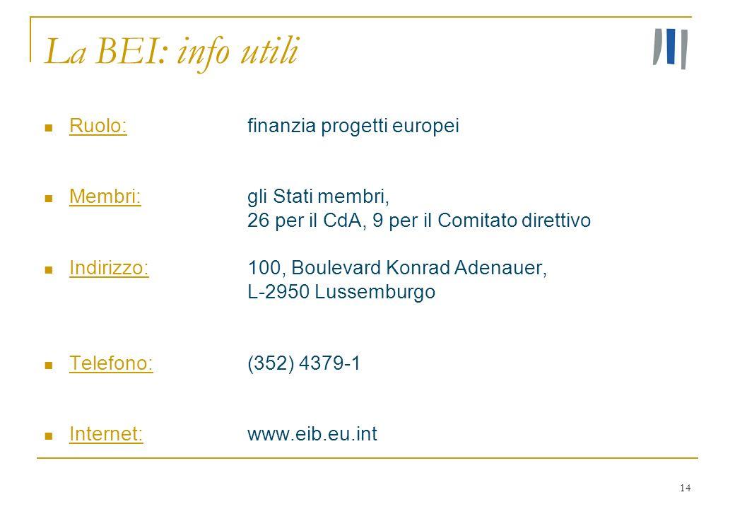14 La BEI : info utili Ruolo:finanzia progetti europei Membri:gli Stati membri, 26 per il CdA, 9 per il Comitato direttivo Indirizzo:100, Boulevard Ko