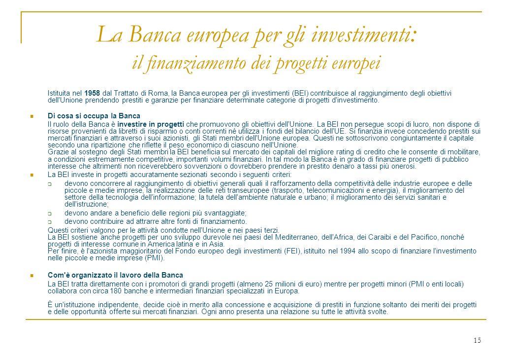 15 La Banca europea per gli investimenti : il finanziamento dei progetti europei Istituita nel 1958 dal Trattato di Roma, la Banca europea per gli inv