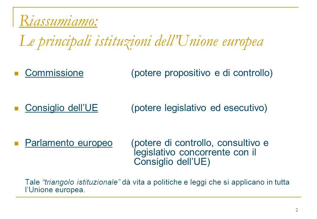 2 Riassumiamo: Le principali istituzioni dellUnione europea Commissione (potere propositivo e di controllo) Consiglio dellUE(potere legislativo ed ese