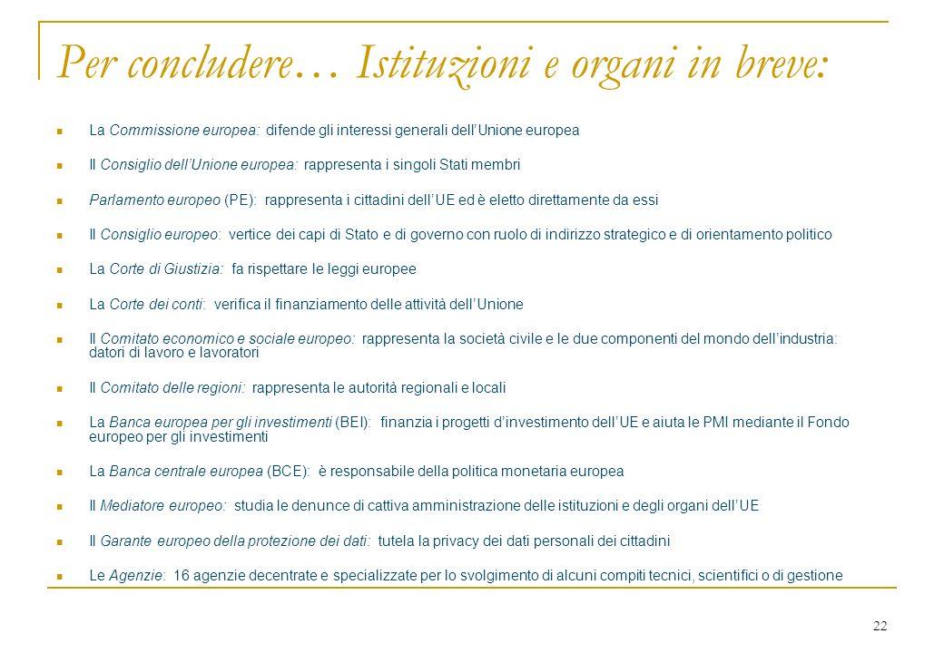 22 Per concludere… Istituzioni e organi in breve: La Commissione europea: difende gli interessi generali dellUnione europea Il Consiglio dellUnione eu
