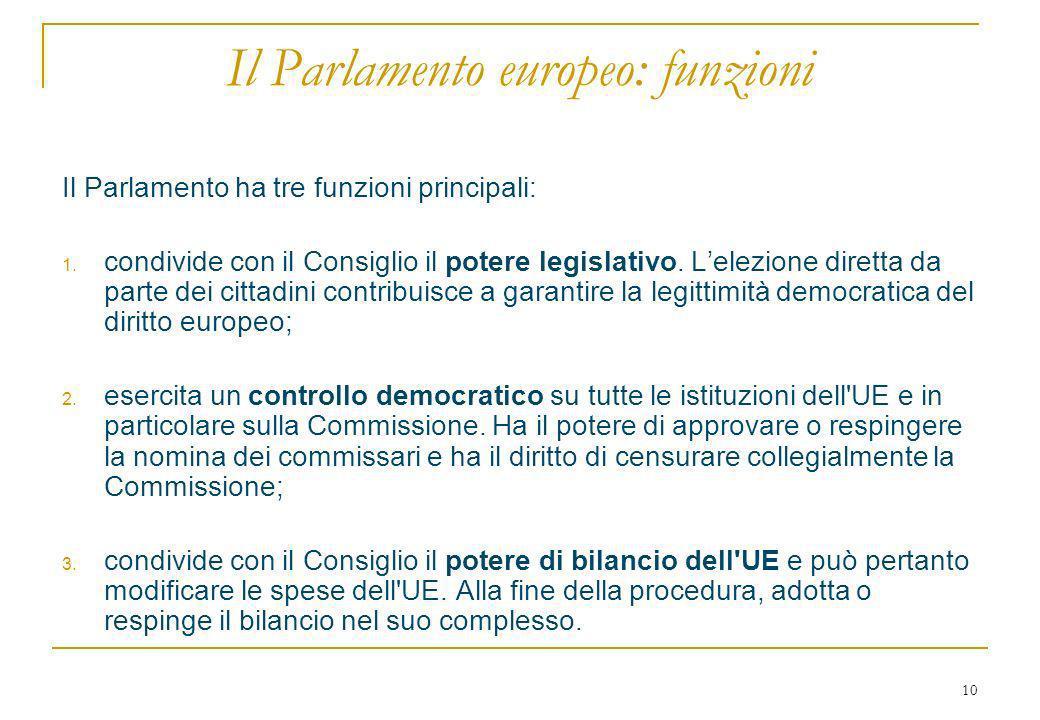 10 Il Parlamento europeo: funzioni Il Parlamento ha tre funzioni principali: 1.