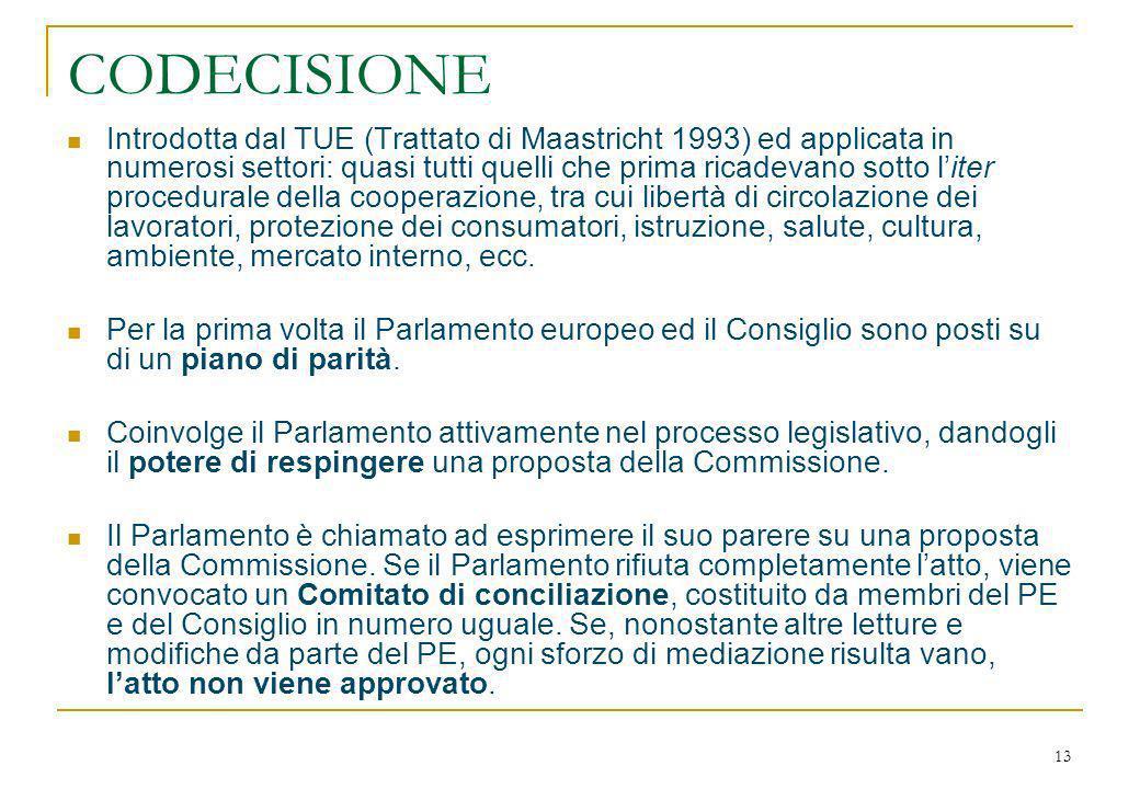 13 CODECISIONE Introdotta dal TUE (Trattato di Maastricht 1993) ed applicata in numerosi settori: quasi tutti quelli che prima ricadevano sotto liter procedurale della cooperazione, tra cui libertà di circolazione dei lavoratori, protezione dei consumatori, istruzione, salute, cultura, ambiente, mercato interno, ecc.