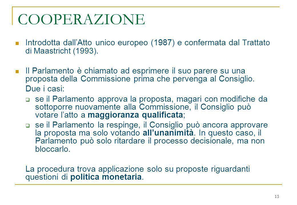 15 COOPERAZIONE Introdotta dallAtto unico europeo (1987) e confermata dal Trattato di Maastricht (1993).