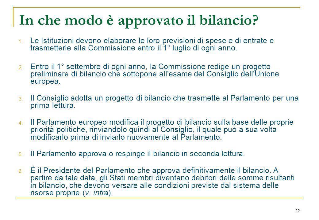 22 In che modo è approvato il bilancio. 1.