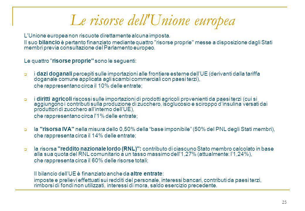 25 Le risorse dell Unione europea L Unione europea non riscuote direttamente alcuna imposta.