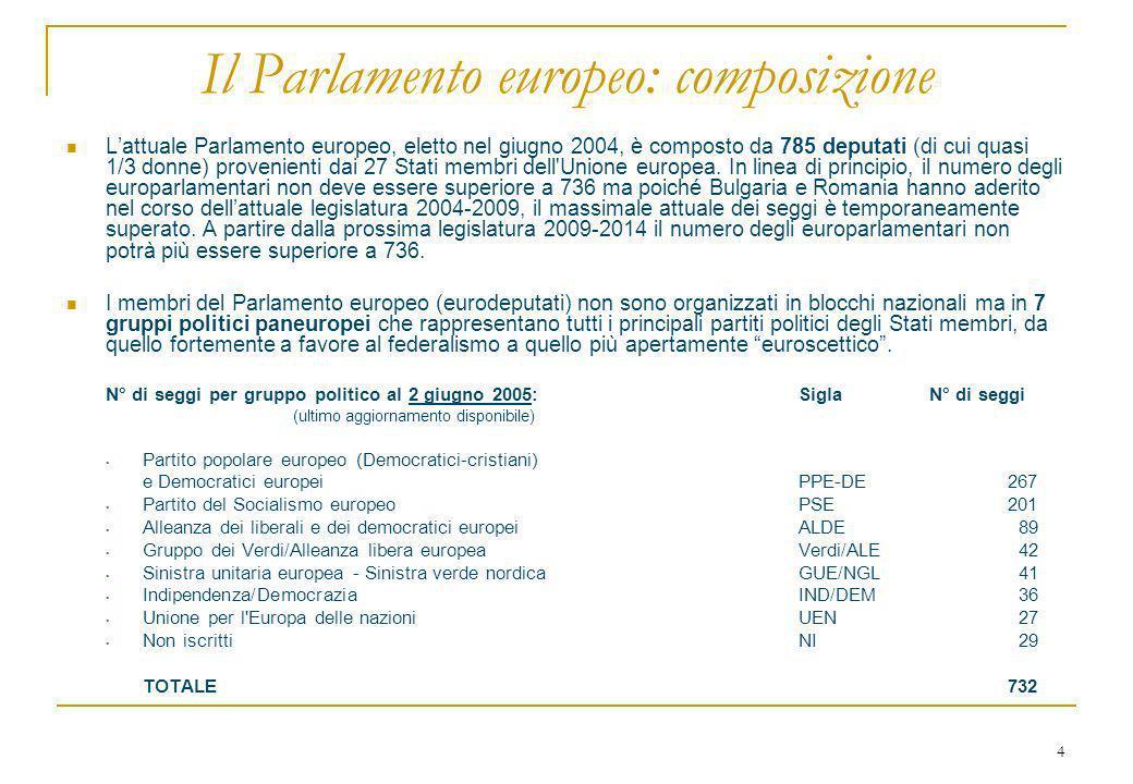4 Il Parlamento europeo: composizione Lattuale Parlamento europeo, eletto nel giugno 2004, è composto da 785 deputati (di cui quasi 1/3 donne) provenienti dai 27 Stati membri dell Unione europea.