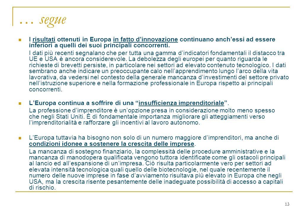 13 … segue I risultati ottenuti in Europa in fatto dinnovazione continuano anchessi ad essere inferiori a quelli dei suoi principali concorrenti.