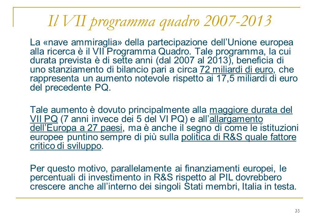 35 Il VII programma quadro 2007-2013 La «nave ammiraglia» della partecipazione dellUnione europea alla ricerca è il VII Programma Quadro.