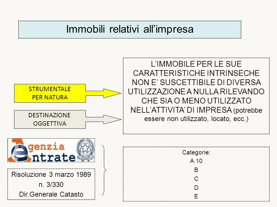 Immobili relativi allimpresa STRUMENTALE PER NATURA LIMMOBILE PER LE SUE CARATTERISTICHE INTRINSECHE NON E SUSCETTIBILE DI DIVERSA UTILIZZAZIONE A NULLA RILEVANDO CHE SIA O MENO UTILIZZATO NELLATTIVITA DI IMPRESA (potrebbe essere non utilizzato, locato, ecc.) Risoluzione 3 marzo 1989 n.