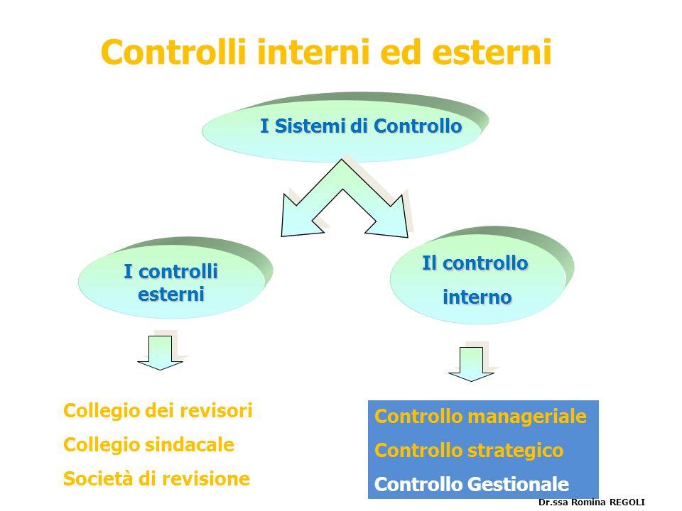 I controlli esterni Il controllo interno I Sistemi di Controllo Collegio dei revisori Collegio sindacale Società di revisione Controllo manageriale Co
