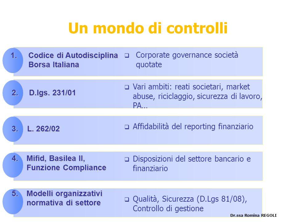 le principali… 4.Mifid, Basilea II, Funzione Compliance 2. D.lgs. 231/01 3.L. 262/02 5.Modelli organizzativi normativa di settore Vari ambiti: reati s