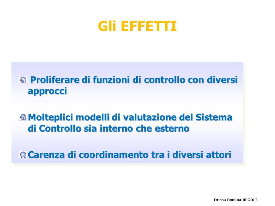 Proliferare di funzioni di controllo con diversi approcci Molteplici modelli di valutazione del Sistema di Controllo sia interno che esterno Carenza d