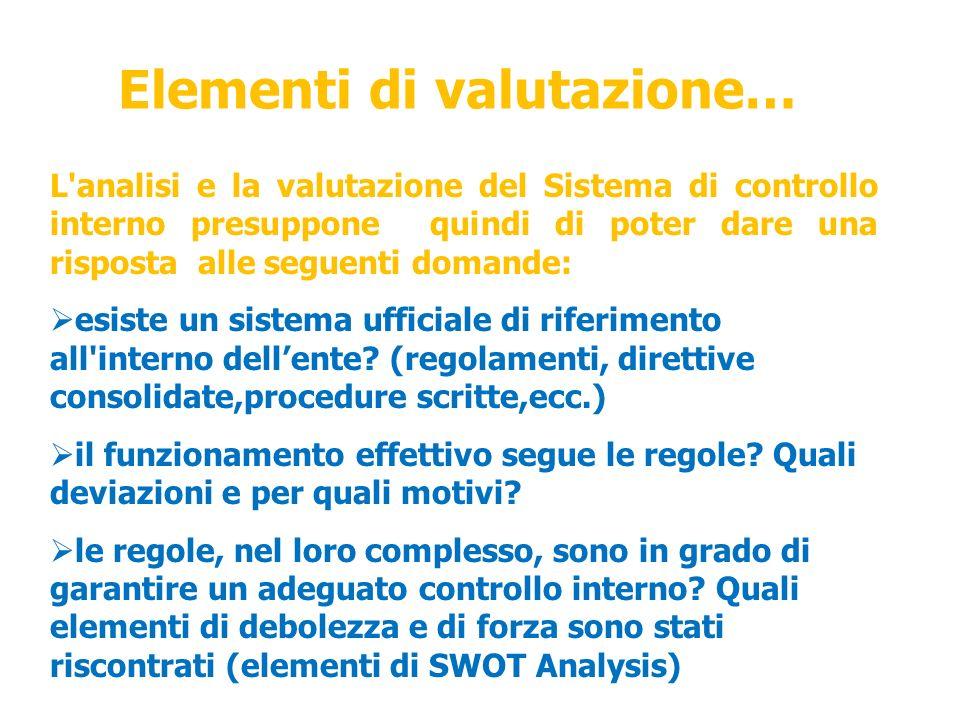 L'analisi e la valutazione del Sistema di controllo interno presuppone quindi di poter dare una risposta alle seguenti domande: esiste un sistema uffi
